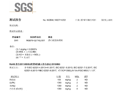 ROHS2.0检测报告